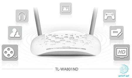 ویژگی های اکسس پوینت TL-WA801ND