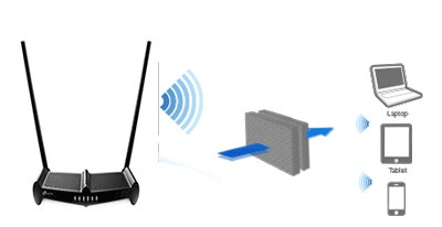 TL-WR841HP Wall-penetrating Wi-Fi