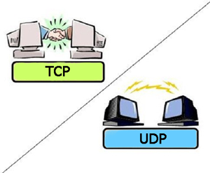 difference-between-tcp-udp