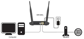 dir-605l